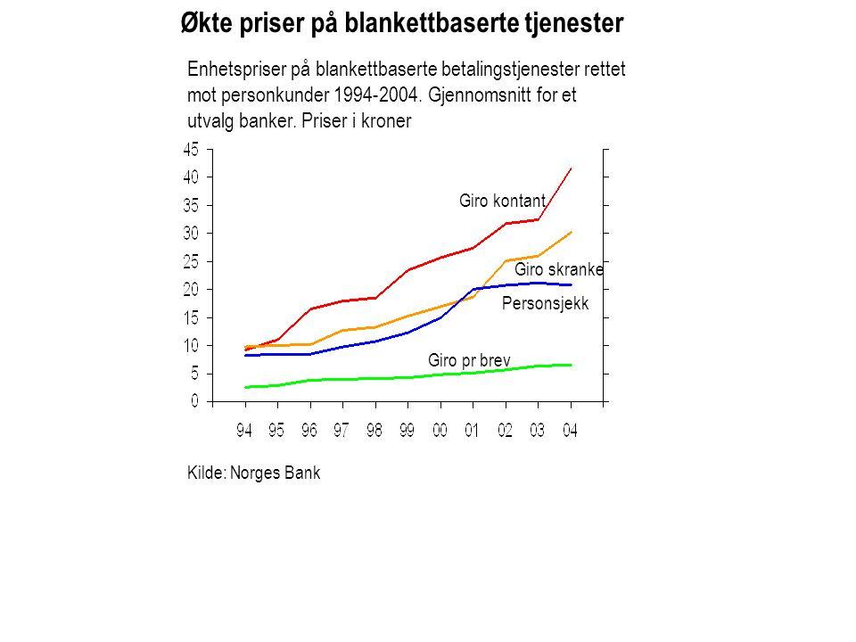 Enhetspriser på blankettbaserte betalingstjenester rettet mot personkunder 1994-2004. Gjennomsnitt for et utvalg banker. Priser i kroner Kilde: Norges
