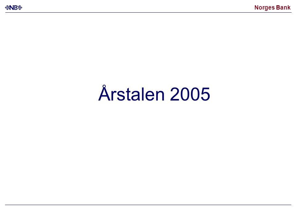 Norges Bank Figur 21 Lønnsvekst og arbeidsledighet Prosent Kilde: Statistisk sentralbyrå, TBU Lønnsvekst Ledighetsrate