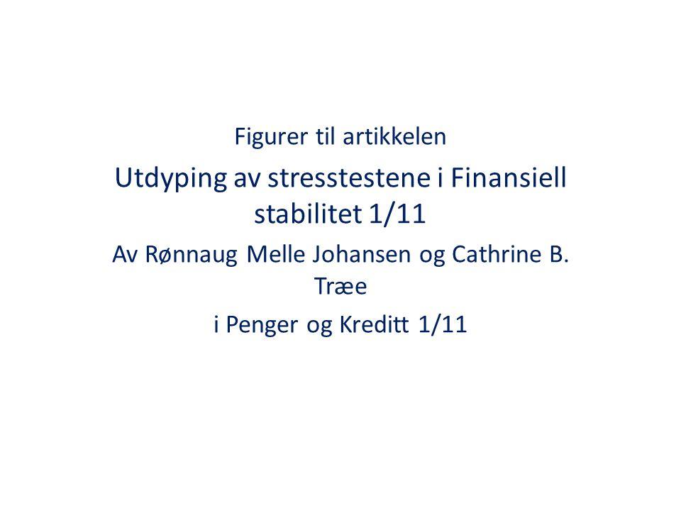 Figurer til artikkelen Utdyping av stresstestene i Finansiell stabilitet 1/11 Av Rønnaug Melle Johansen og Cathrine B.