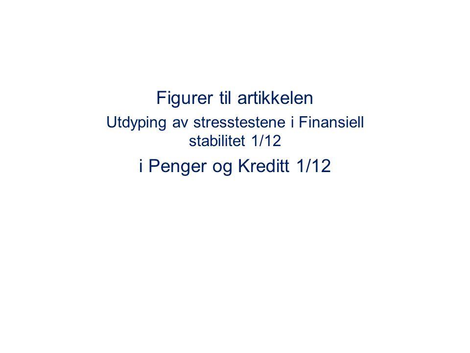 Norges Bank Finansiell stabilitet Figur 1 Kapitaldekning i stressalternativ 1 for ulike tapsgrader 1).