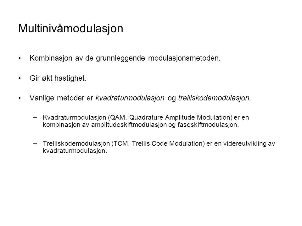 Multinivåmodulasjon Kombinasjon av de grunnleggende modulasjonsmetoden.
