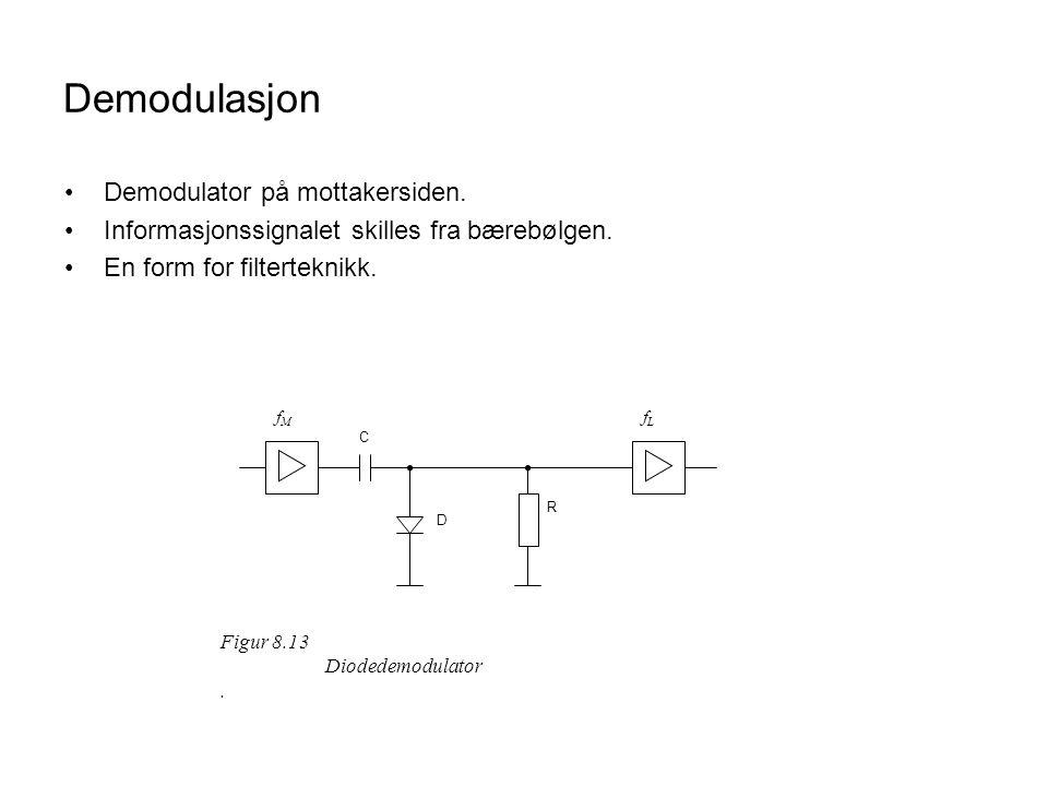 Demodulasjon Demodulator på mottakersiden.Informasjonssignalet skilles fra bærebølgen.