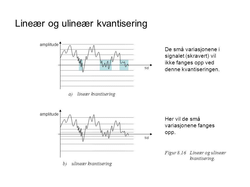 Lineær og ulineær kvantisering tid a) lineær kvantisering b) ulineær kvantisering amplitude Figur 8.16Lineær og ulineær kvantisering.