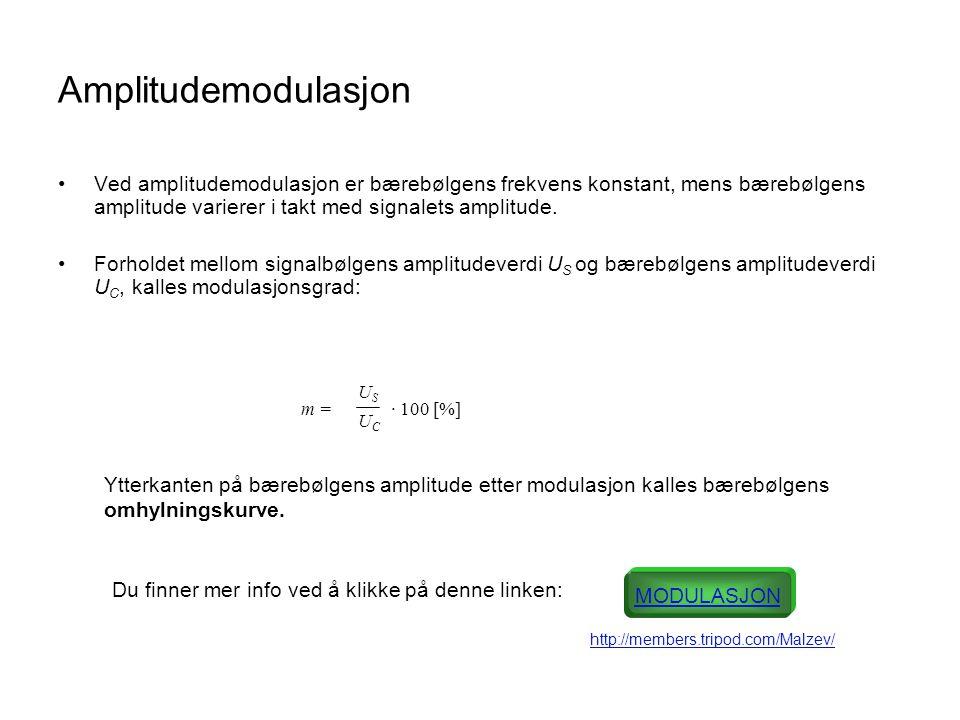 Amplitudemodulasjon Ved amplitudemodulasjon er bærebølgens frekvens konstant, mens bærebølgens amplitude varierer i takt med signalets amplitude.