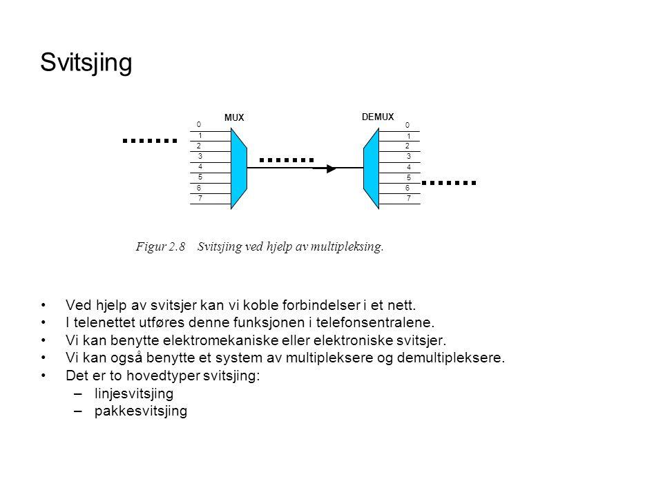 Svitsjing Ved hjelp av svitsjer kan vi koble forbindelser i et nett. I telenettet utføres denne funksjonen i telefonsentralene. Vi kan benytte elektro