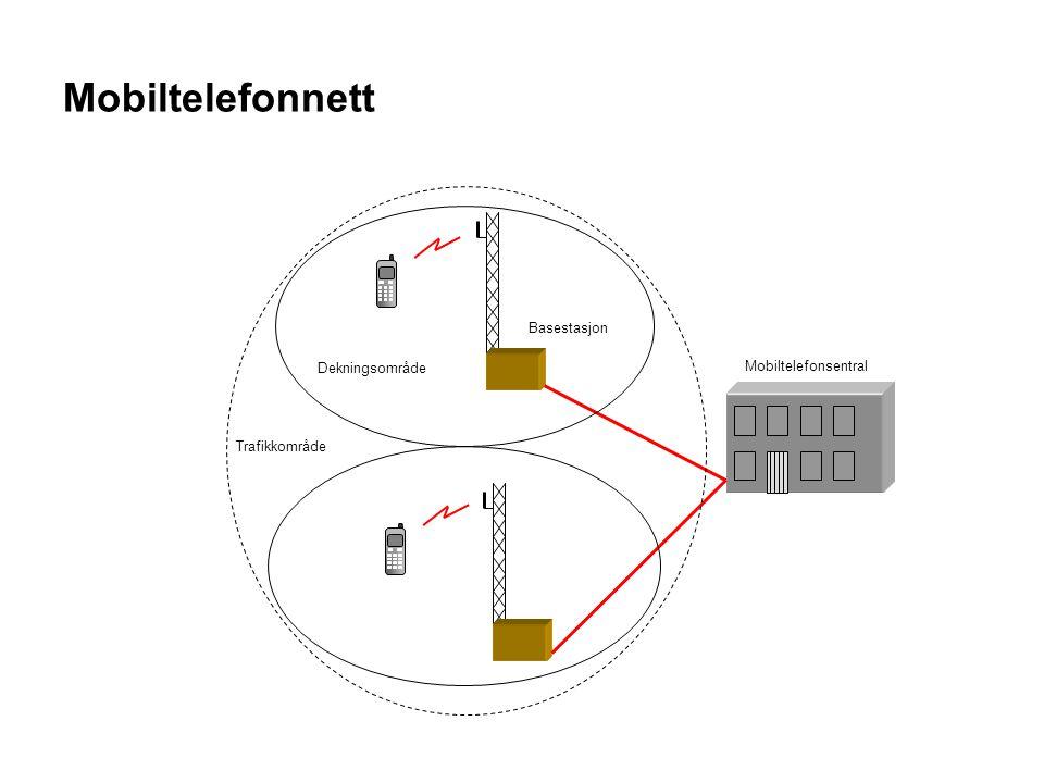 Svitsjing Ved hjelp av svitsjer kan vi koble forbindelser i et nett.