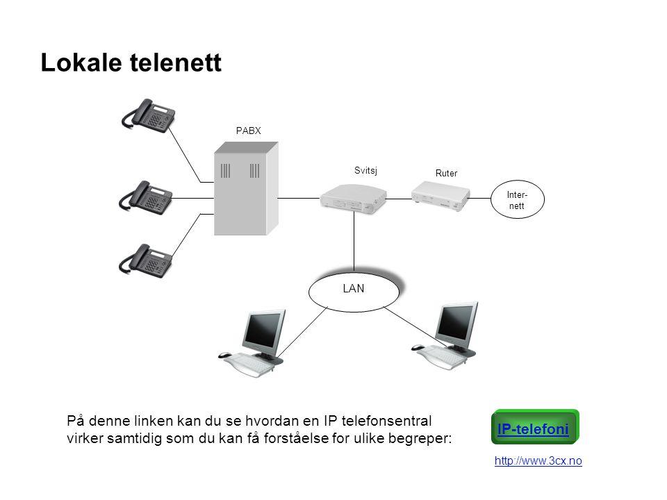 Lokale telenett PABX Svitsj Ruter LAN Inter- nett På denne linken kan du se hvordan en IP telefonsentral virker samtidig som du kan få forståelse for