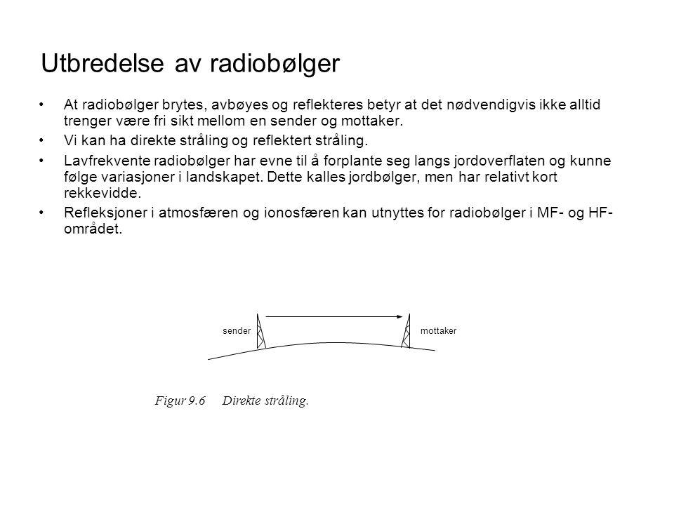 Utbredelse av radiobølger At radiobølger brytes, avbøyes og reflekteres betyr at det nødvendigvis ikke alltid trenger være fri sikt mellom en sender o