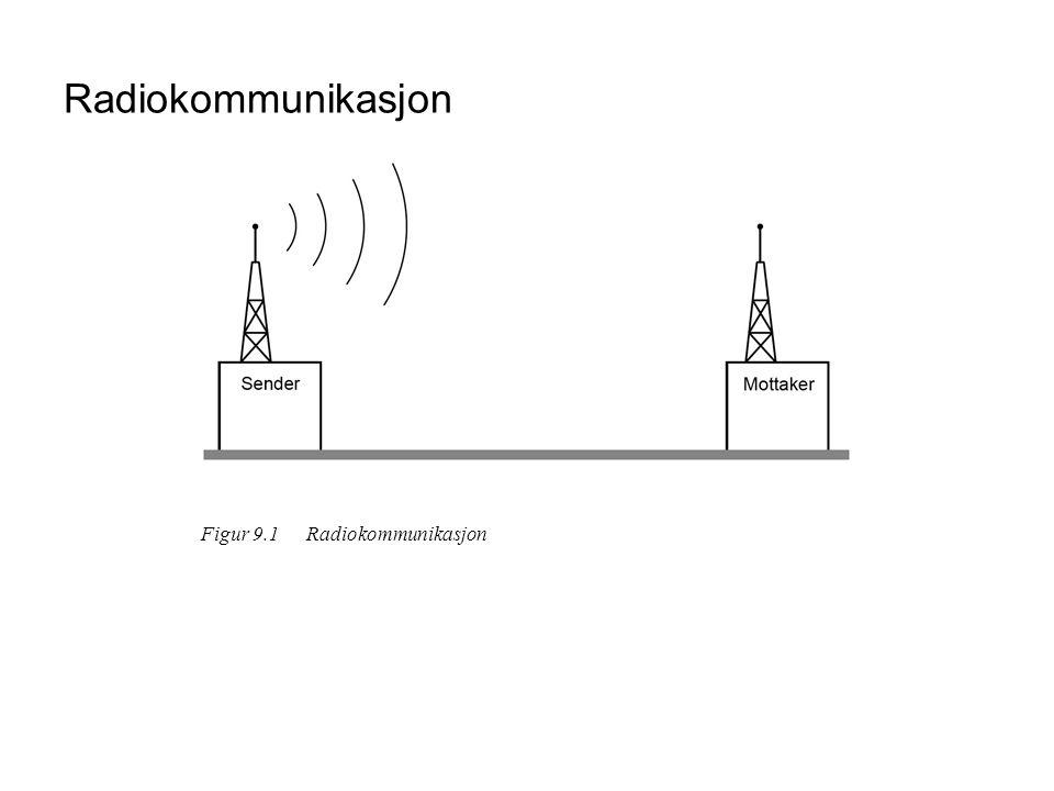 Radiobølger Hvordan radiobølger oppstår Rundt en elektrisk strømførende leder danner det seg et elektromagnetisk felt.