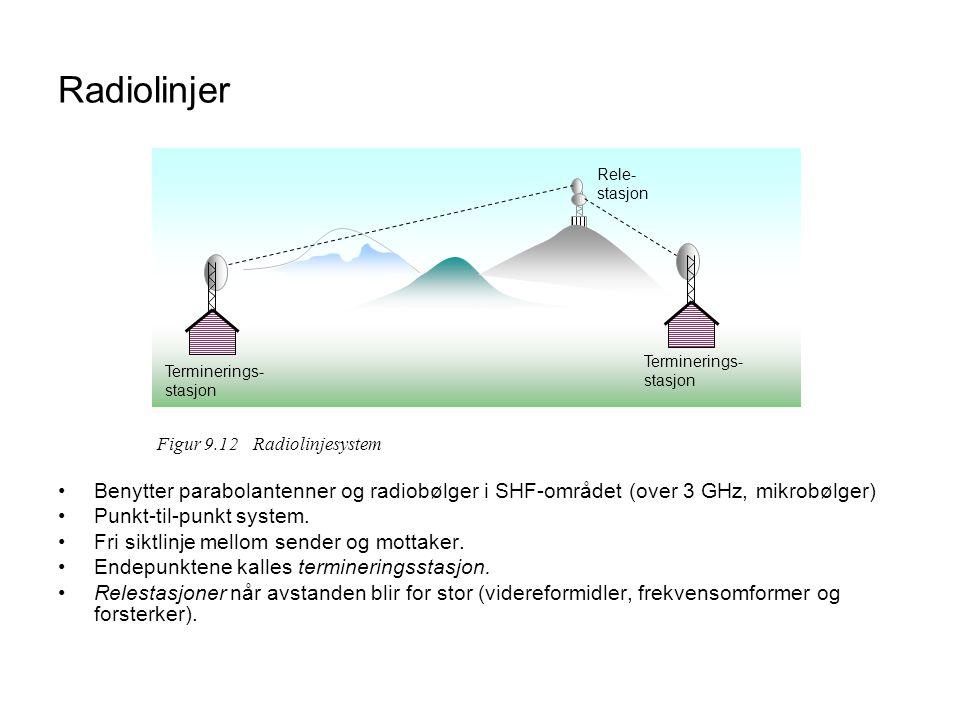 Radiolinjer Benytter parabolantenner og radiobølger i SHF-området (over 3 GHz, mikrobølger) Punkt-til-punkt system. Fri siktlinje mellom sender og mot