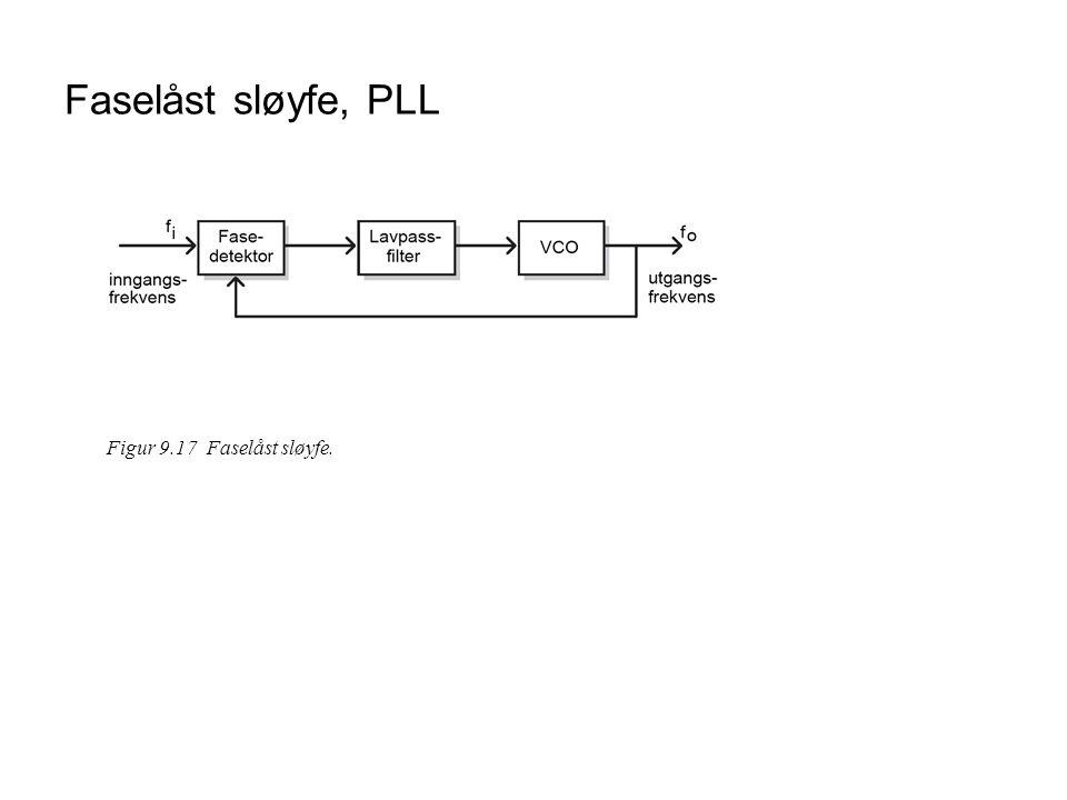 Faselåst sløyfe, PLL Figur 9.17 Faselåst sløyfe.
