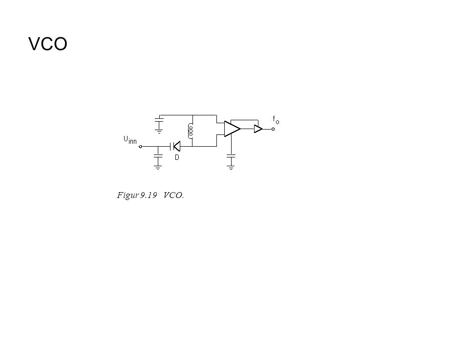 VCO Figur 9.19 VCO.