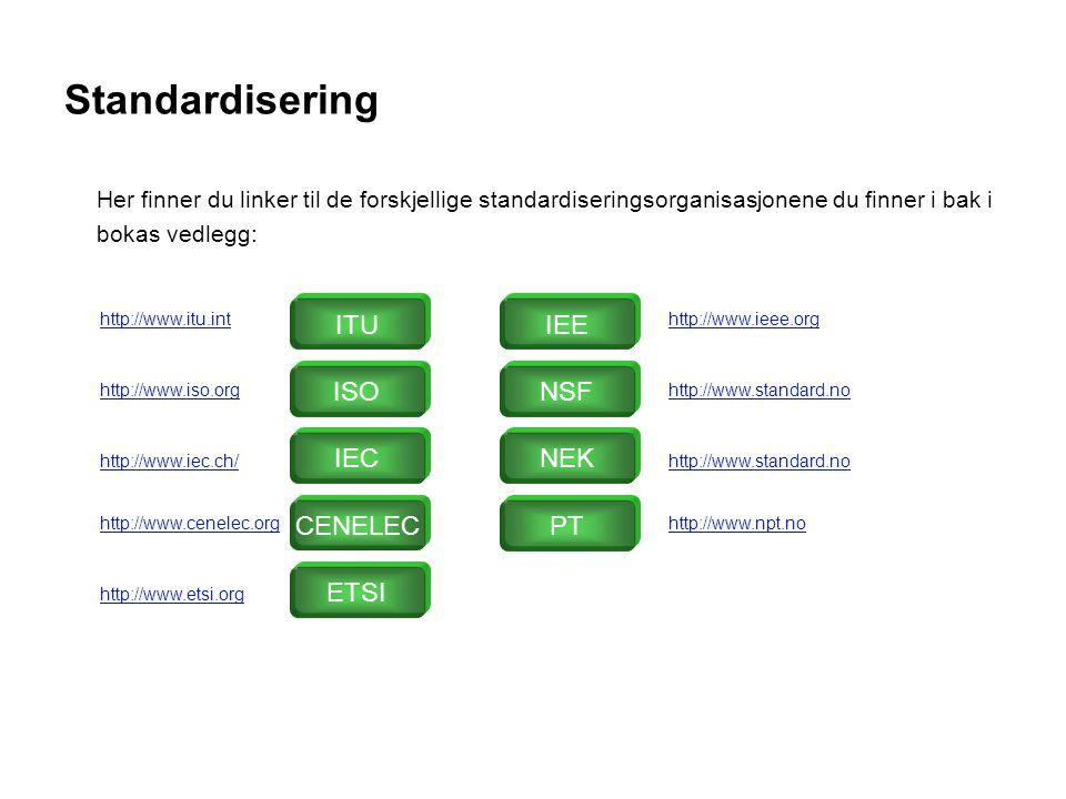 Standardisering Her finner du linker til de forskjellige standardiseringsorganisasjonene du finner i bak i bokas vedlegg: ITU ISO IEC IEE NSF NEK PTCENELEC ETSI http://www.itu.int http://www.iso.org http://www.iec.ch/ http://www.cenelec.org http://www.etsi.org http://www.ieee.org http://www.standard.no http://www.npt.no