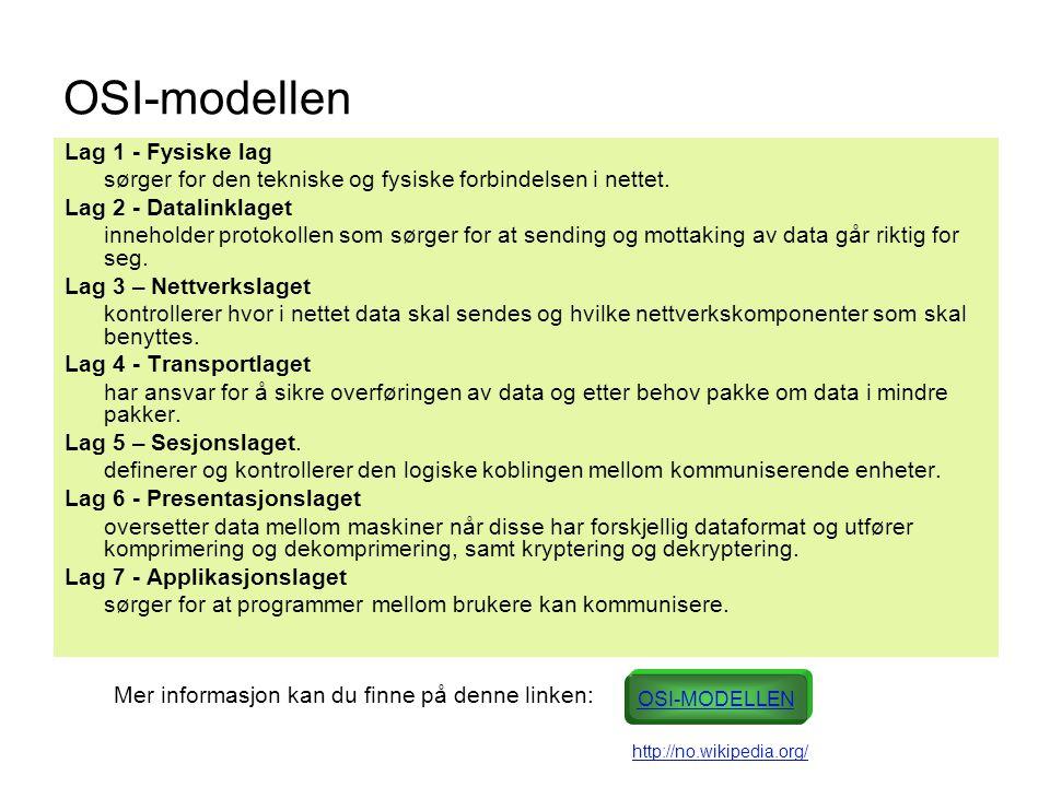 OSI-modellen Lag 1 - Fysiske lag sørger for den tekniske og fysiske forbindelsen i nettet. Lag 2 - Datalinklaget inneholder protokollen som sørger for