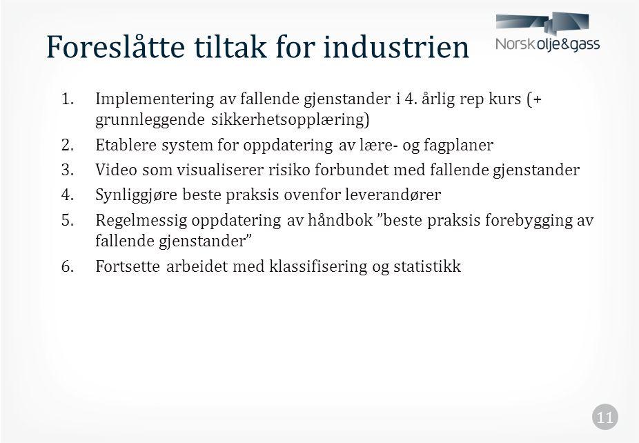 Foreslåtte tiltak for industrien 1.Implementering av fallende gjenstander i 4. årlig rep kurs (+ grunnleggende sikkerhetsopplæring) 2.Etablere system