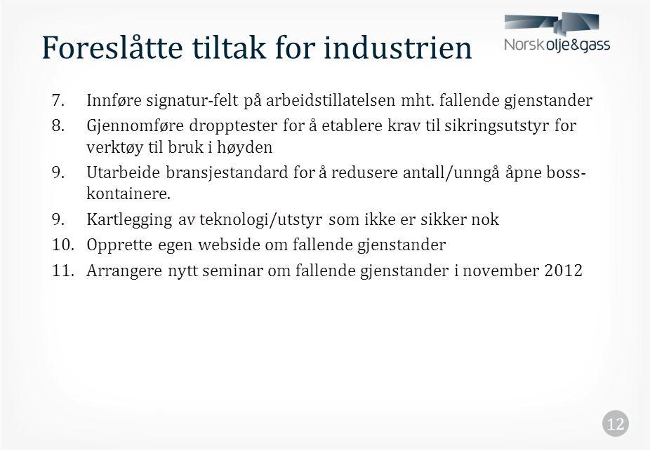 Foreslåtte tiltak for industrien 7.Innføre signatur-felt på arbeidstillatelsen mht. fallende gjenstander 8.Gjennomføre dropptester for å etablere krav