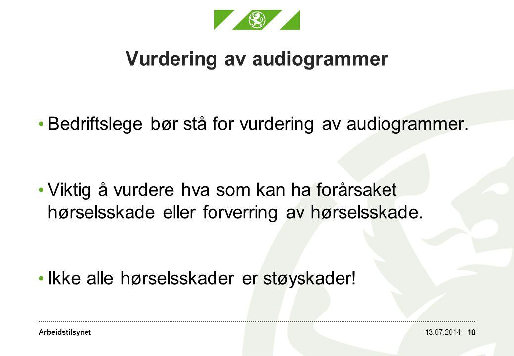 Arbeidstilsynet Vurdering av audiogrammer Bedriftslege bør stå for vurdering av audiogrammer. Viktig å vurdere hva som kan ha forårsaket hørselsskade