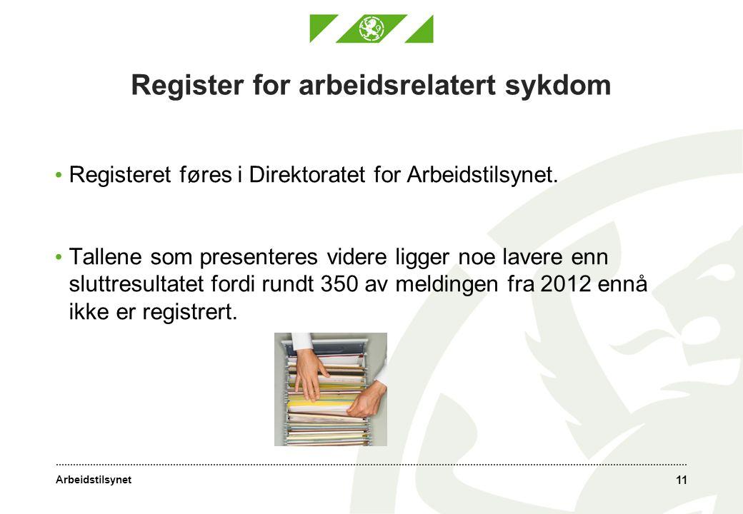 Arbeidstilsynet Register for arbeidsrelatert sykdom Registeret føres i Direktoratet for Arbeidstilsynet. Tallene som presenteres videre ligger noe lav