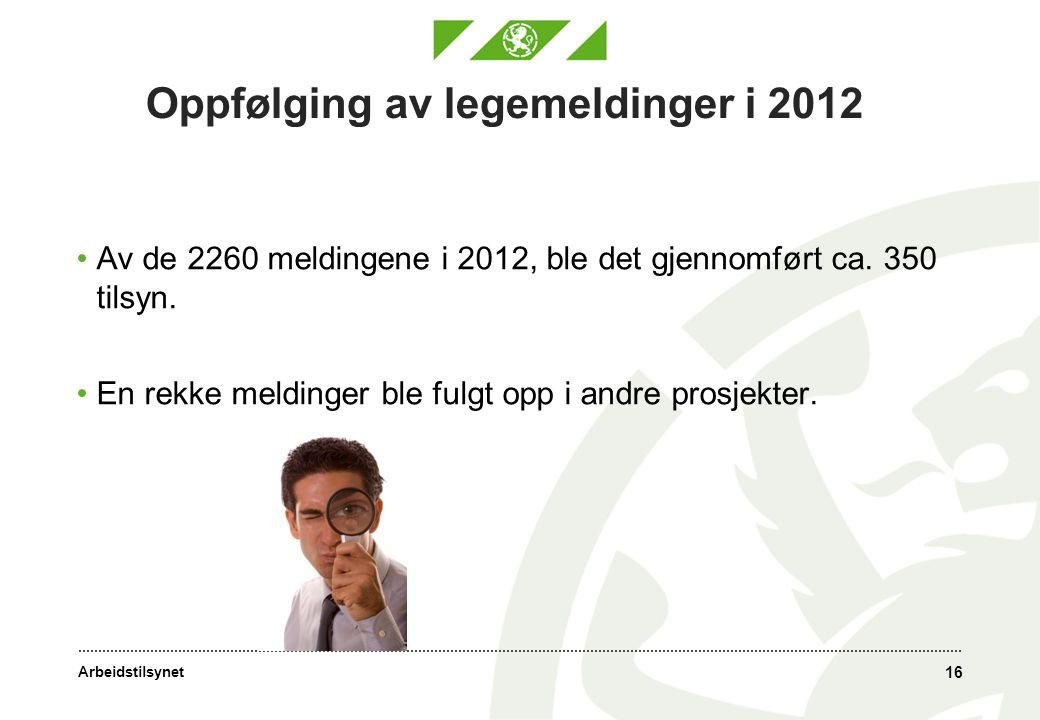 Arbeidstilsynet Oppfølging av legemeldinger i 2012 Av de 2260 meldingene i 2012, ble det gjennomført ca.