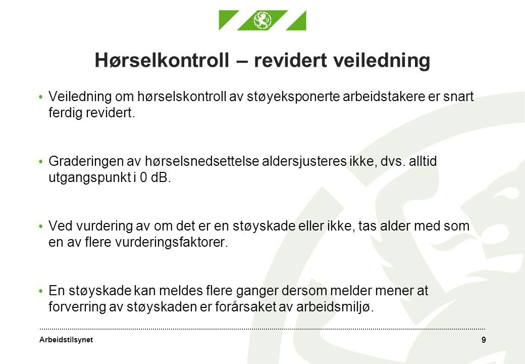Arbeidstilsynet Hørselkontroll – revidert veiledning Veiledning om hørselskontroll av støyeksponerte arbeidstakere er snart ferdig revidert. Gradering