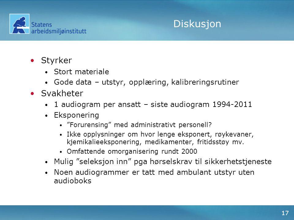 Diskusjon Styrker Stort materiale Gode data – utstyr, opplæring, kalibreringsrutiner Svakheter 1 audiogram per ansatt – siste audiogram 1994-2011 Eksp