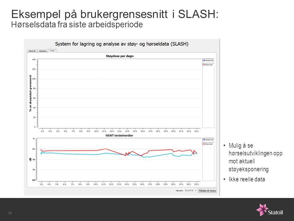 13 Eksempel på brukergrensesnitt i SLASH: Hørselsdata fra siste arbeidsperiode Mulig å se hørselsutviklingen opp mot aktuell støyeksponering Ikke reelle data