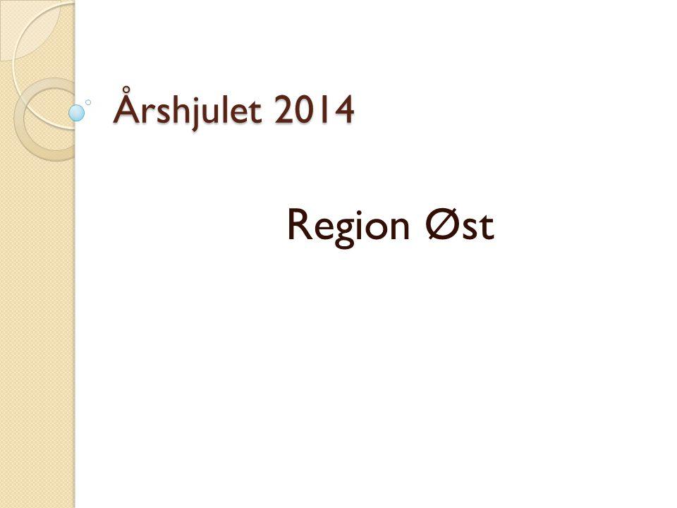Årshjulet 2014 Region Øst