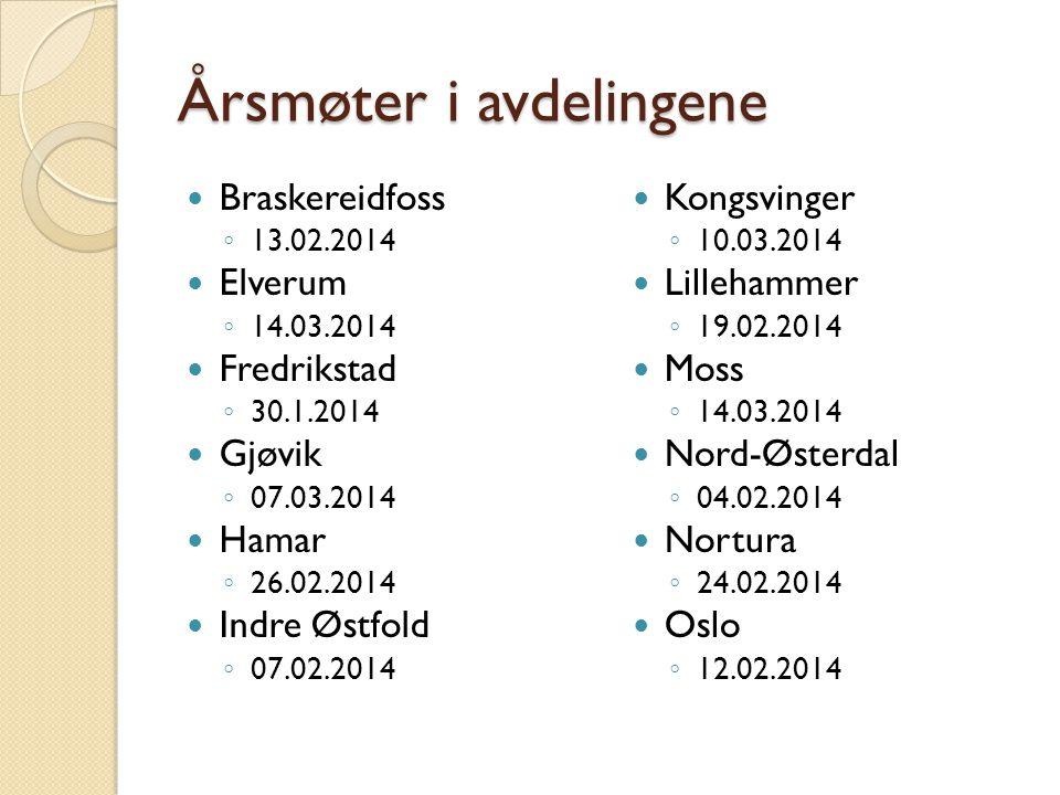 Årsmøter i avdelingene Braskereidfoss ◦ 13.02.2014 Elverum ◦ 14.03.2014 Fredrikstad ◦ 30.1.2014 Gjøvik ◦ 07.03.2014 Hamar ◦ 26.02.2014 Indre Østfold ◦