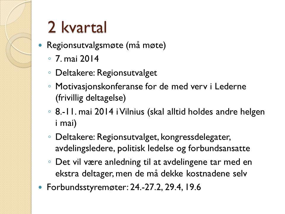 2 kvartal Regionsutvalgsmøte (må møte) ◦ 7. mai 2014 ◦ Deltakere: Regionsutvalget ◦ Motivasjonskonferanse for de med verv i Lederne (frivillig deltage