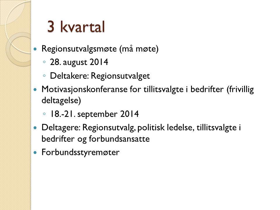 3 kvartal Regionsutvalgsmøte (må møte) ◦ 28. august 2014 ◦ Deltakere: Regionsutvalget Motivasjonskonferanse for tillitsvalgte i bedrifter (frivillig d