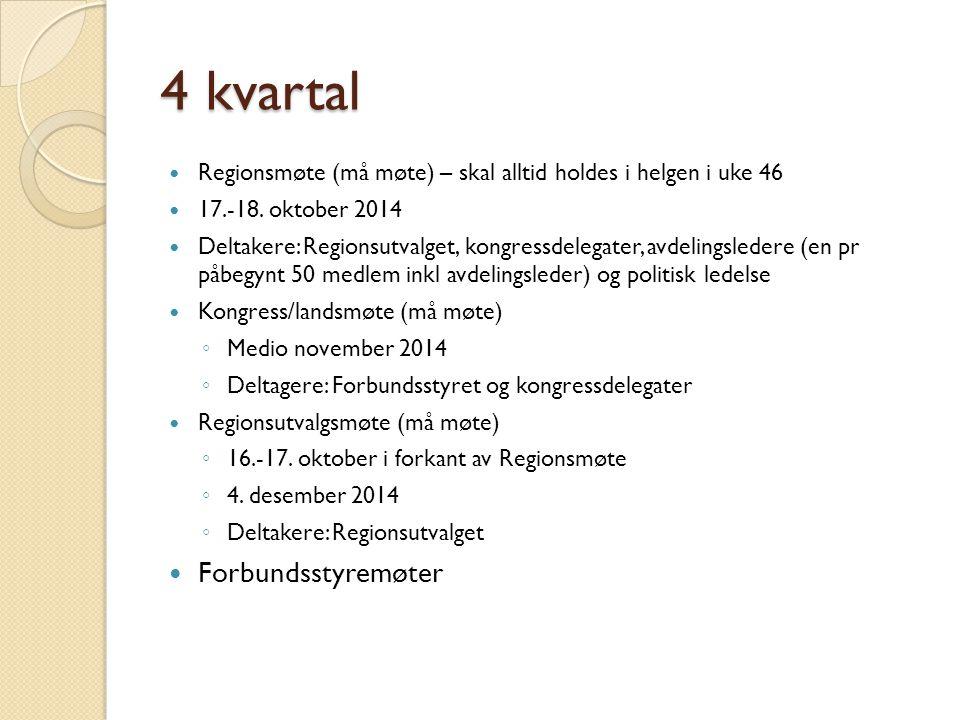 4 kvartal Regionsmøte (må møte) – skal alltid holdes i helgen i uke 46 17.-18. oktober 2014 Deltakere: Regionsutvalget, kongressdelegater, avdelingsle