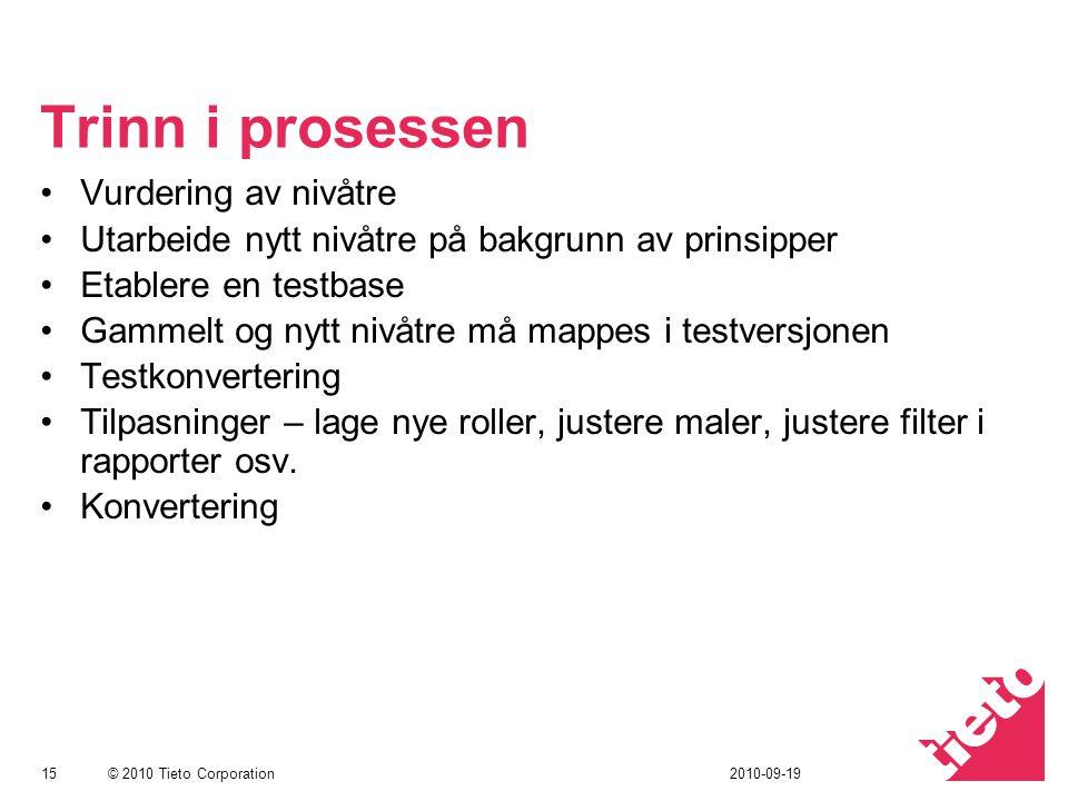 © 2010 Tieto Corporation Trinn i prosessen Vurdering av nivåtre Utarbeide nytt nivåtre på bakgrunn av prinsipper Etablere en testbase Gammelt og nytt