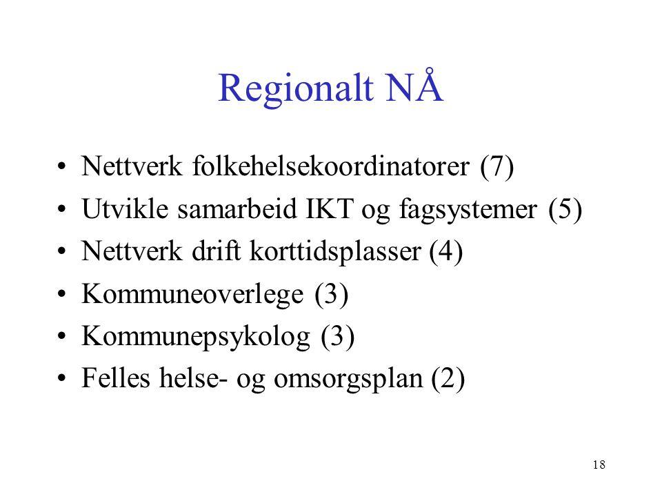 Regionalt NÅ Nettverk folkehelsekoordinatorer (7) Utvikle samarbeid IKT og fagsystemer (5) Nettverk drift korttidsplasser (4) Kommuneoverlege (3) Kommunepsykolog (3) Felles helse- og omsorgsplan (2) 18
