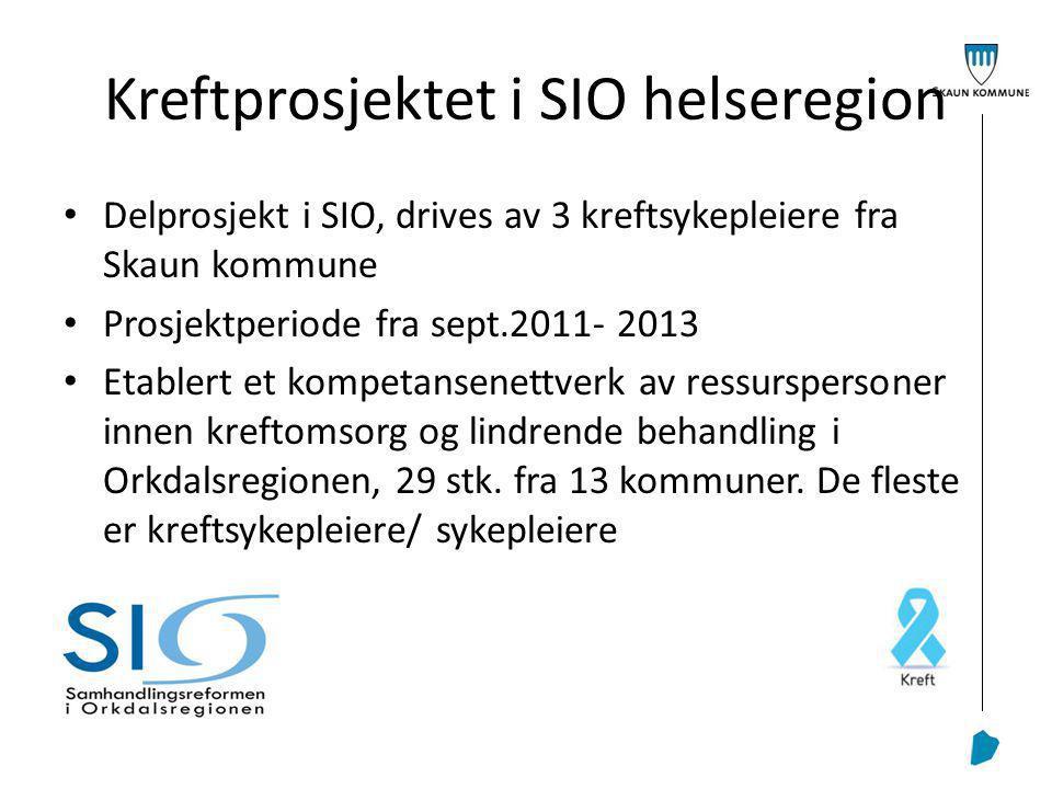Kreftprosjektet i SIO helseregion Delprosjekt i SIO, drives av 3 kreftsykepleiere fra Skaun kommune Prosjektperiode fra sept.2011- 2013 Etablert et kompetansenettverk av ressurspersoner innen kreftomsorg og lindrende behandling i Orkdalsregionen, 29 stk.