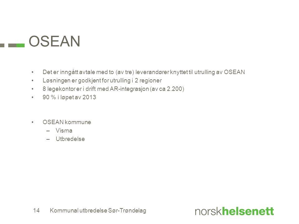 OSEAN Det er inngått avtale med to (av tre) leverandører knyttet til utrulling av OSEAN Løsningen er godkjent for utrulling i 2 regioner 8 legekontor er i drift med AR-integrasjon (av ca 2.200) 90 % i løpet av 2013 OSEAN kommune –Visma –Utbredelse Kommunal utbredelse Sør-Trøndelag14