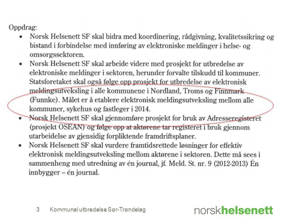 Kommunal utbredelse Sør-Trøndelag3