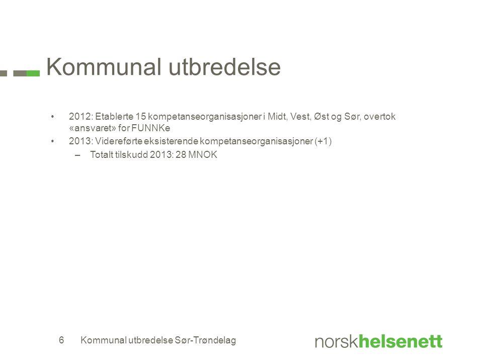 Kommunal utbredelse 2012: Etablerte 15 kompetanseorganisasjoner i Midt, Vest, Øst og Sør, overtok «ansvaret» for FUNNKe 2013: Videreførte eksisterende kompetanseorganisasjoner (+1) –Totalt tilskudd 2013: 28 MNOK Kommunal utbredelse Sør-Trøndelag6