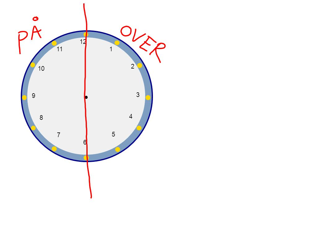 1 2 3 4 5 6 7 8 9 10 12 11 Klokka er ti over halv elleve. Hvor mange er klokka?