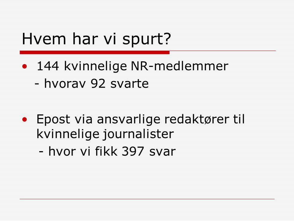 Hvem har vi spurt? 144 kvinnelige NR-medlemmer - hvorav 92 svarte Epost via ansvarlige redaktører til kvinnelige journalister - hvor vi fikk 397 svar