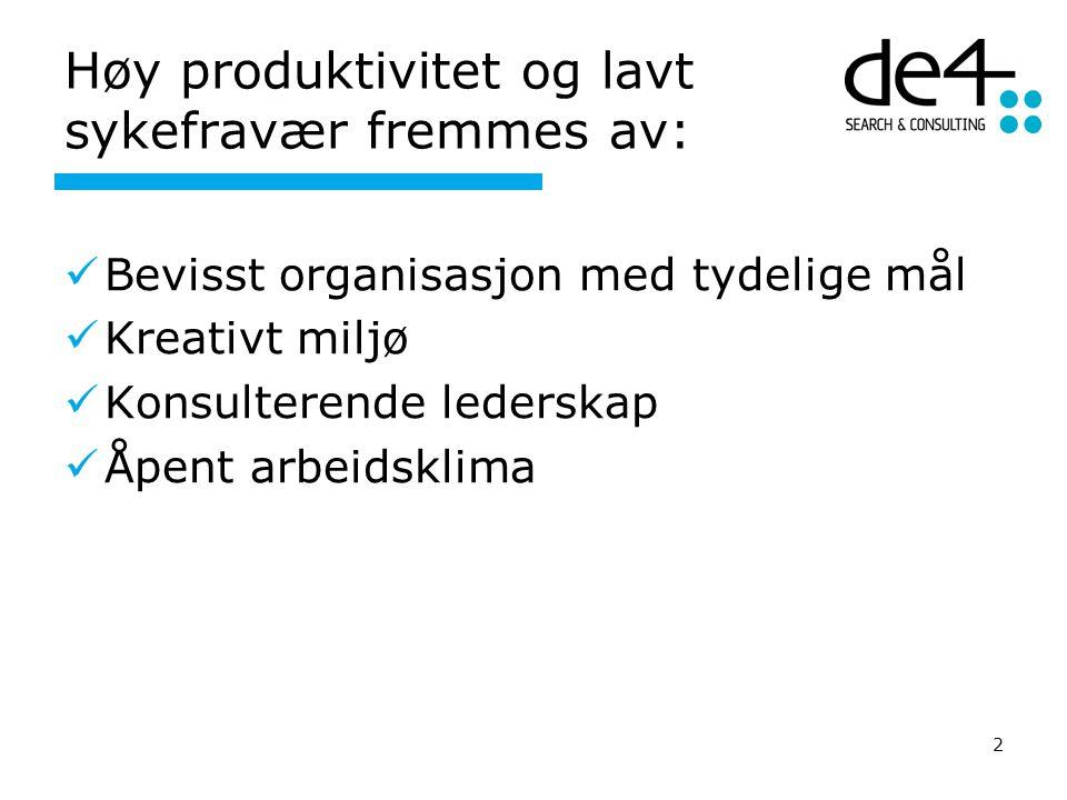 2 Høy produktivitet og lavt sykefravær fremmes av: Bevisst organisasjon med tydelige mål Kreativt miljø Konsulterende lederskap Åpent arbeidsklima