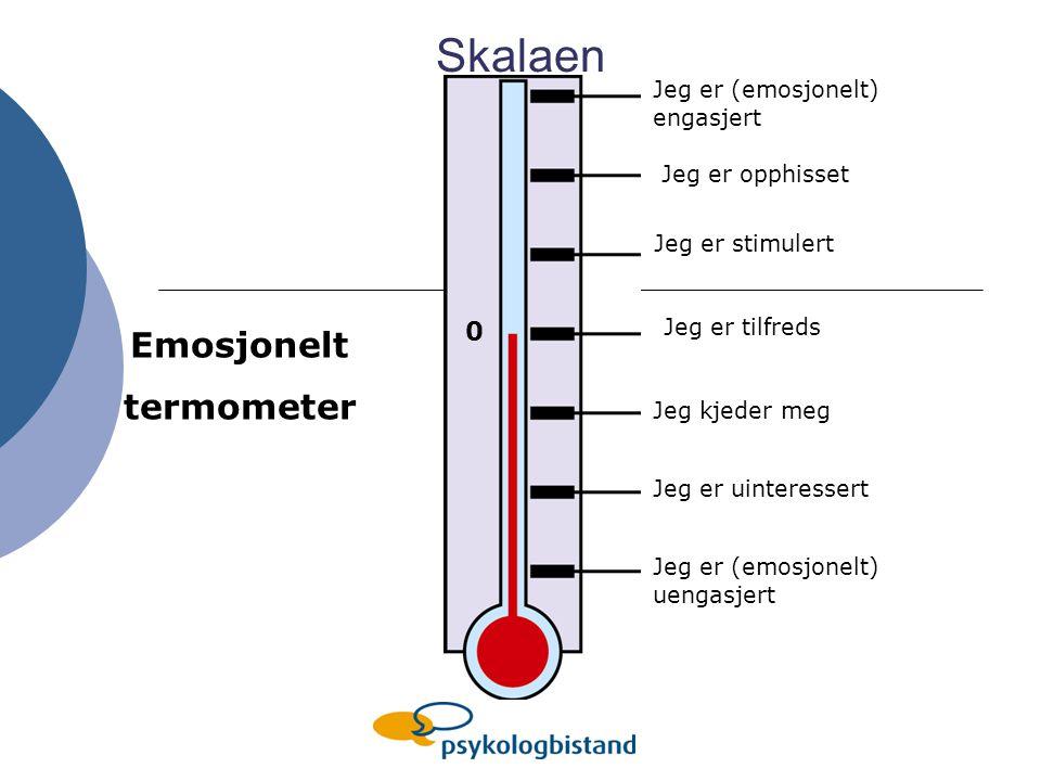 Emosjonelt termometer Jeg er (emosjonelt) engasjert Jeg er stimulert Jeg kjeder meg Jeg er uinteressert Jeg er (emosjonelt) uengasjert 0 Jeg er tilfreds Jeg er opphisset Skalaen
