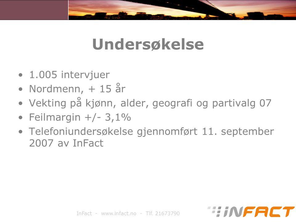 InFact - www.infact.no - Tlf. 21673790 Undersøkelse 1.005 intervjuer Nordmenn, + 15 år Vekting på kjønn, alder, geografi og partivalg 07 Feilmargin +/