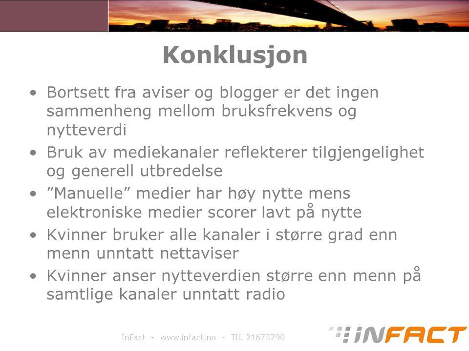 InFact - www.infact.no - Tlf. 21673790 Konklusjon Bortsett fra aviser og blogger er det ingen sammenheng mellom bruksfrekvens og nytteverdi Bruk av me