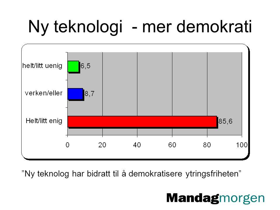 Ny teknologi - mer demokrati Ny teknolog har bidratt til å demokratisere ytringsfriheten