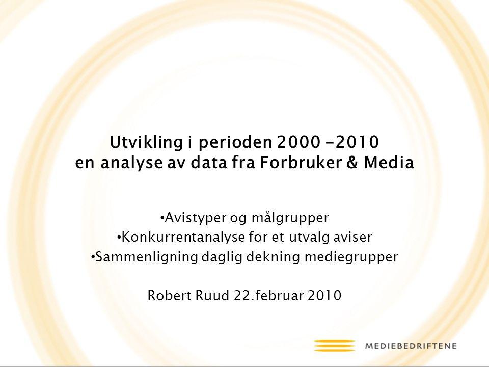 Utvikling i perioden 2000 -2010 en analyse av data fra Forbruker & Media Avistyper og målgrupper Konkurrentanalyse for et utvalg aviser Sammenligning daglig dekning mediegrupper Robert Ruud 22.februar 2010