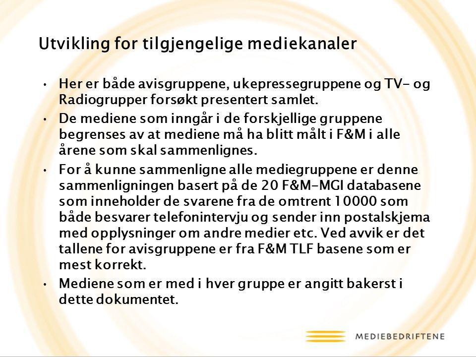 Utvikling for tilgjengelige mediekanaler Her er både avisgruppene, ukepressegruppene og TV- og Radiogrupper forsøkt presentert samlet.