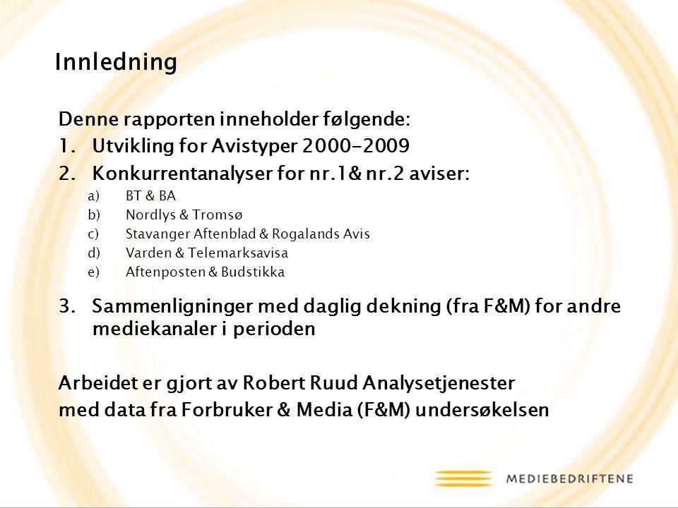 Innledning Denne rapporten inneholder følgende: 1.Utvikling for Avistyper 2000-2009 2.Konkurrentanalyser for nr.1& nr.2 aviser: a)BT & BA b)Nordlys & Tromsø c)Stavanger Aftenblad & Rogalands Avis d)Varden & Telemarksavisa e)Aftenposten & Budstikka 3.Sammenligninger med daglig dekning (fra F&M) for andre mediekanaler i perioden Arbeidet er gjort av Robert Ruud Analysetjenester med data fra Forbruker & Media (F&M) undersøkelsen