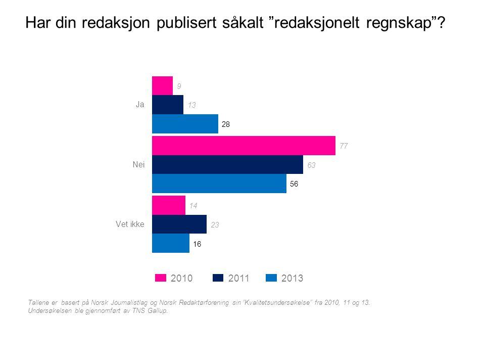 """Har din redaksjon publisert såkalt """"redaksjonelt regnskap""""? Tallene er basert på Norsk Journalistlag og Norsk Redaktørforening sin """"Kvalitetsundersøke"""