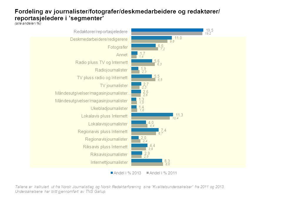 Fordeling av journalister/fotografer/deskmedarbeidere og redaktører/ reportasjeledere i 'segmenter' (alle andeler i %) Tallene er kalkulert ut fra Nor