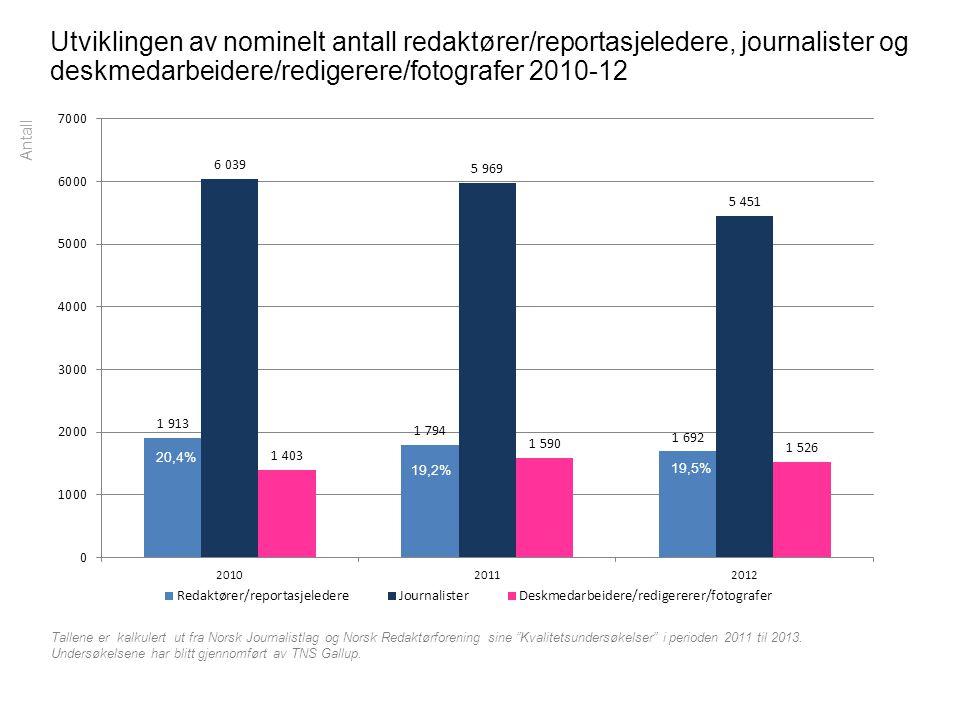 Utviklingen av nominelt antall redaktører/reportasjeledere, journalister og deskmedarbeidere/redigerere/fotografer 2010-12 Tallene er kalkulert ut fra